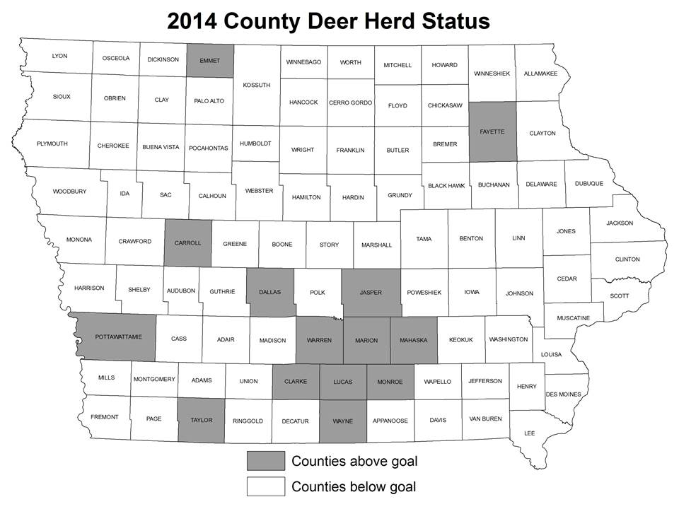 GRAPH - Controlling the White-Tailed Deer Population
